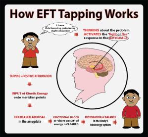 EFT-Infographic-1
