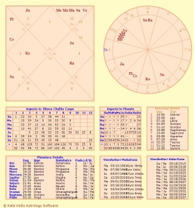 Personalised Astrology Chart Readings – Pure Spirit