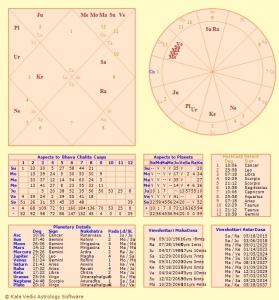 My Astro Chart